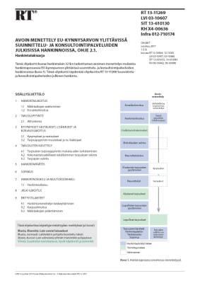 RT 13-11269, Avoin menettely EU-kynnysarvon ylittävissä suunnittelu- ja konsultointipalveluiden julkisissa hankinnoissa, ohje 2.1. Hankintalakisarja