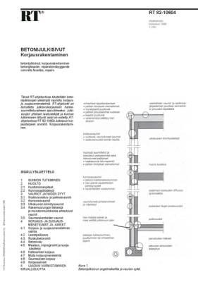 RT 82-10604, Betonijulkisivut. Korjausrakentaminen
