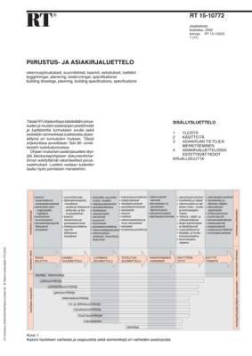 RT 15-10772, Piirustus- ja asiakirjaluettelo