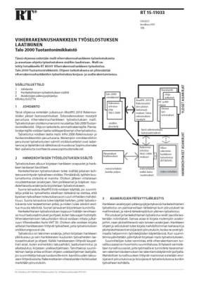 RT 15-11033, Viherrakennushankkeen työselostuksen laatiminen. Talo 2000 Tuotantonimikkeistö