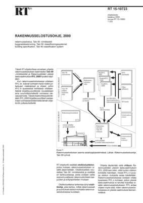 RT 15-10723, Rakennusselostusohje. 2000