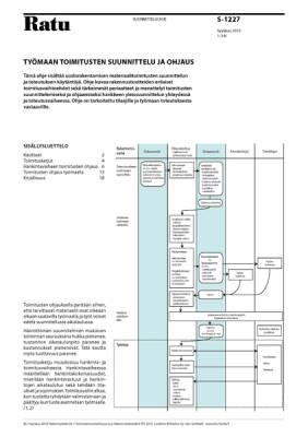 Ratu S-1227, Työmaan toimitusten suunnittelu ja ohjaus