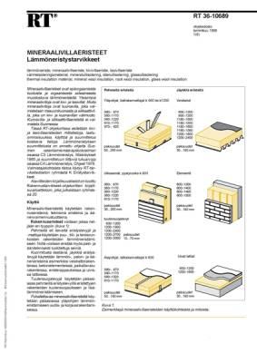 RT 36-10689, Mineraalivillaeristeet. Lämmöneristystarvikkeet